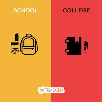 Comparison between school and college essay